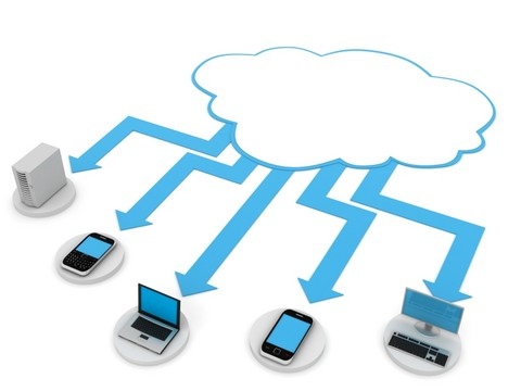 Issues with Cloud Computing and Online Security