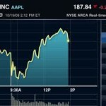 CNBC Real-time app