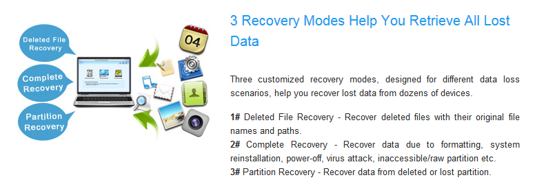 recover deleted files How To Effectively Recover Deleted Files